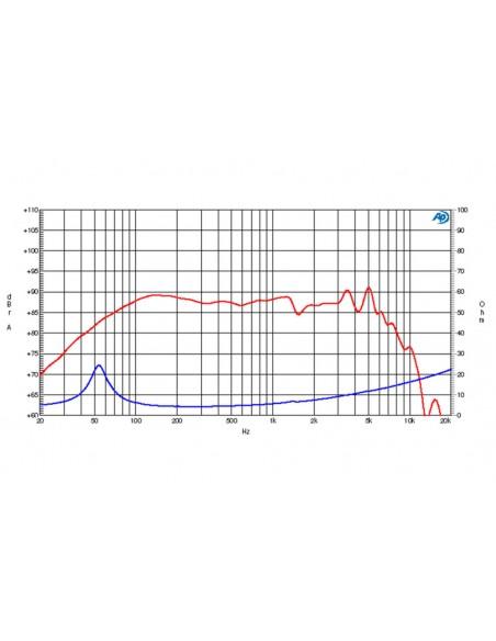 Spazzola antistatica per dischi, in fibra di carbonio