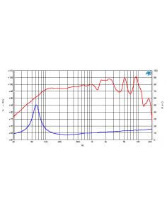 IPAK5000.1 AMPLIFICATORE CLASSE D 5000W RMS PER SUB LINKABILE